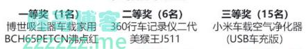 <汽车之家>东风风神 预约试驾有礼(截止1月31日)