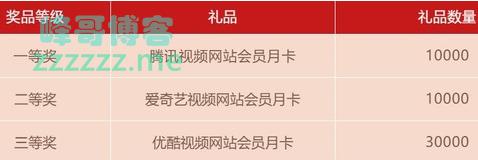 <中国银行>3月生活缴费抽奖(截止3月31日)