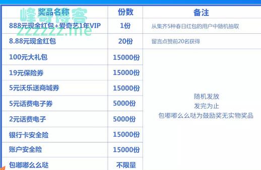 <沃钱包>巨量红包和888元现金+1年爱奇艺VIP(截至4月7日)