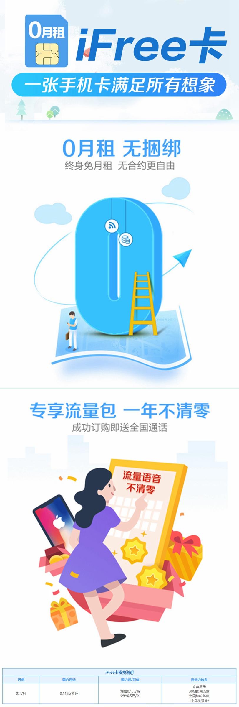 安徽电信1元申请0月租iFree卡 全国通用 拿来接码做小号必备!